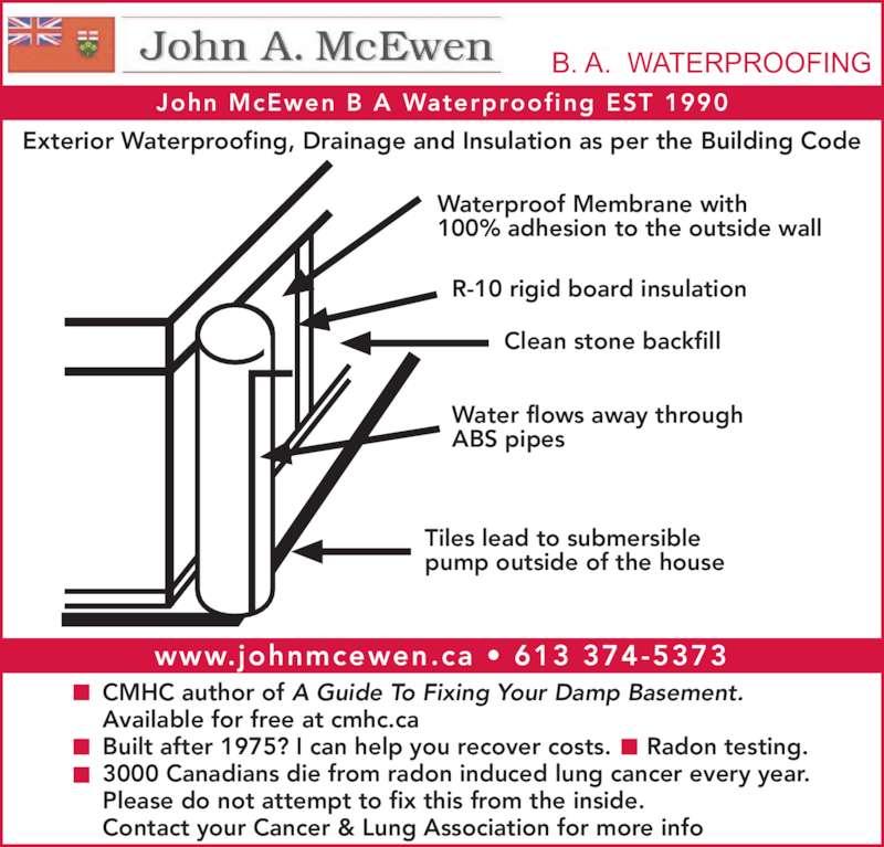 John McEwen B A Waterproofing Est 1990
