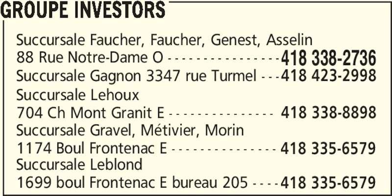 Groupe Investors (418-338-2736) - Annonce illustrée======= - GROUPE INVESTORS Succursale Faucher, Faucher, Genest, Asselin 88 Rue Notre-Dame O - - - - - - - - - - - - - - - - Succursale Gravel, Métivier, Morin 1174 Boul Frontenac E - - - - - - - - - - - - - - - 418 338-2736 Succursale Gagnon 3347 rue Turmel - - -418 423-2998 Succursale Lehoux 704 Ch Mont Granit E - - - - - - - - - - - - - - - 418 338-8898 418 335-6579 Succursale Leblond 1699 boul Frontenac E bureau 205 - - - - 418 335-6579