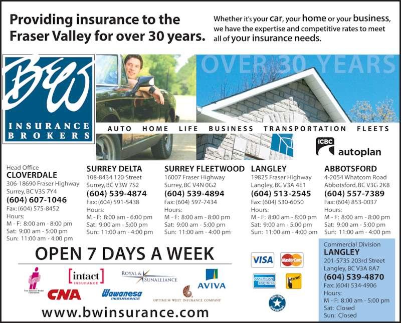 images of wawanesa auto insurance reviews