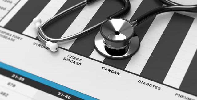 Understanding health risk stastics