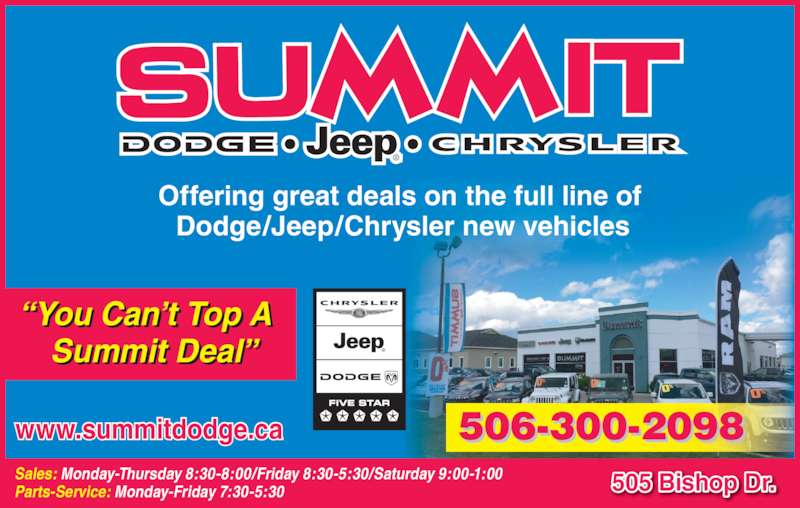 """Summit Dodge (5064543634) - Display Ad - www.summitdodge.ca """"You Can't Top A   Summit Deal"""" Sales: Monday-Thursday 8:30-8:00/Friday 8:30-5:30/Saturday 9:00-1:00 Parts-Service: Monday-Friday 7:30-5:30 Offering great deals on the full line of   Dodge/Jeep/Chrysler new vehicles 505 Bishop Dr. 506-300-2098"""