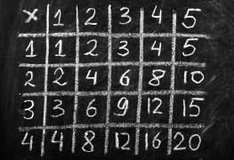 8 Shortcuts for Using Apostrophes and Times Tables