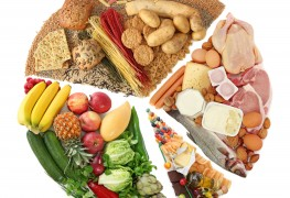 How to take a nutritional approach to Chronic Fatigue Syndrome