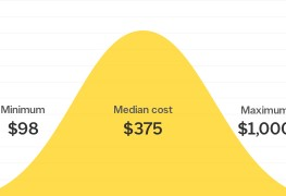 How much does it cost to install a hot tub or spa?