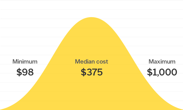 How much does it cost to repair a hot tub or spa?