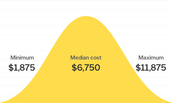 How much does it costs to install or replace a heat pump?