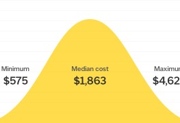 How much does it cost to install a skylight?