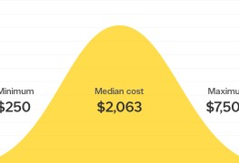 How much does it cost to install an above-ground swimming pool in Canada?