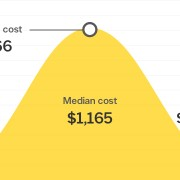 How much does it cost to replace a water heater in Canada?