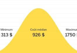 Combien coûte l'installation de carreaux ou de blocs de verre?